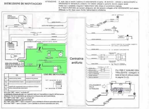 Schema Elettrico Yaris 2003 : Schema elettrico autoradio toyota yaris galleria di